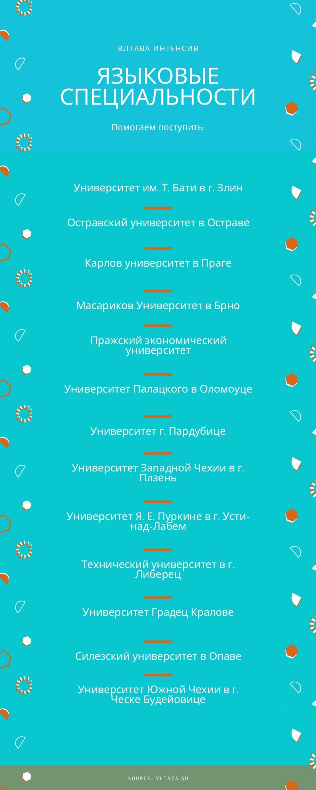Языковые специальности в Чехии